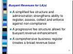buoyant revenues for la s