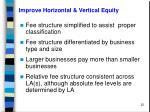 improve horizontal vertical equity