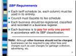 sbp requirements
