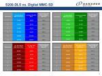 s200 dls vs digital mmc sd