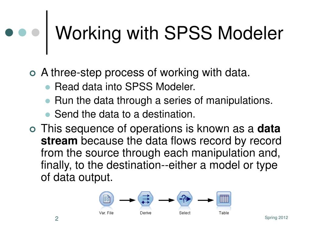 PPT - Introduction to SPSS Modeler (1) Data Preprocessing