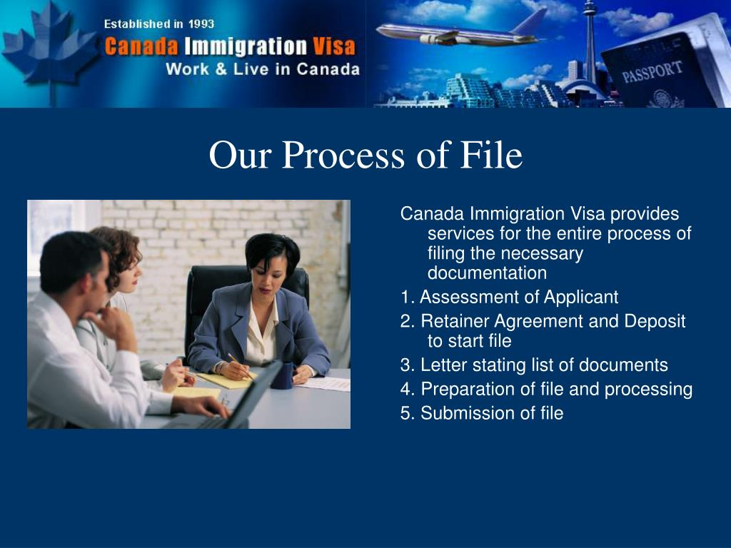 Our Process of File