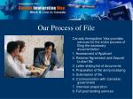 our process of file25