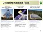 detecting gamma rays