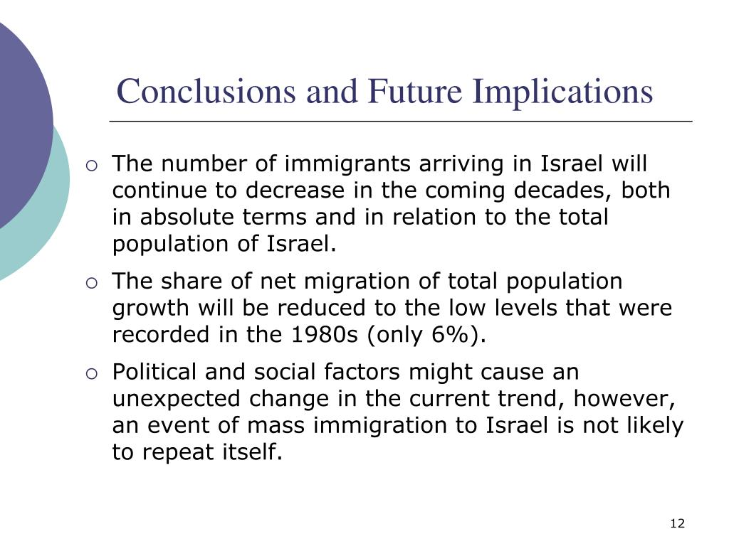 Conclusions and Future Implications