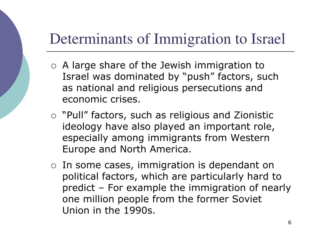 Determinants of Immigration to Israel