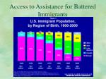 access to assistance for battered immigrants4