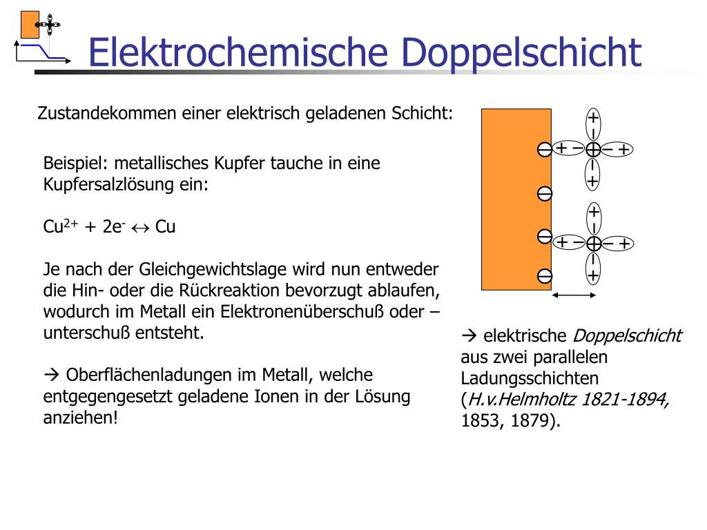 elektrochemische doppelschicht l.