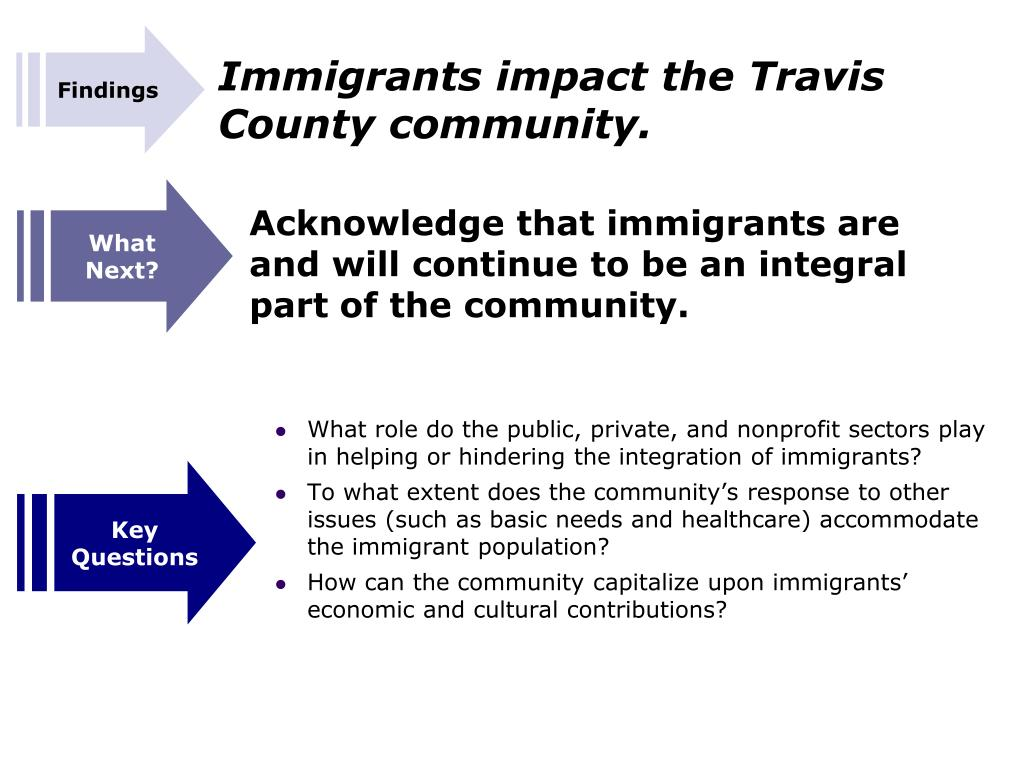 What role do the public, private, and nonprofit sectors play in helping or hindering the integration of immigrants?