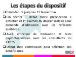 les tapes du dispositif