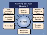 studying business research
