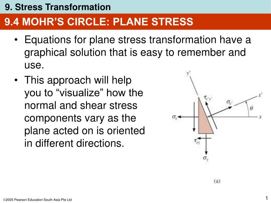 9 4 mohr s circle plane stress l.