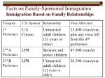 facts on family sponsored immigration immigration based on family relationships25