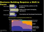 business building requires a shift in focus