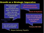 growth as a strategic imperative
