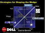 strategies for shaping the wedge