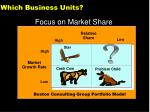 which business units