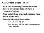 axial stress pages 120 121