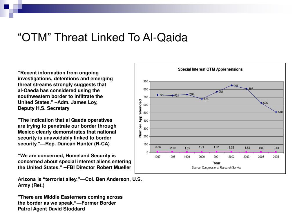 """OTM"" Threat Linked To Al-Qaida"