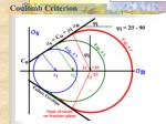 coulomb criterion15