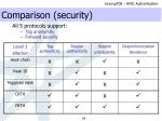 comparison security