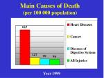 main causes of death per 100 000 population
