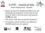 cove statistical data future employment england