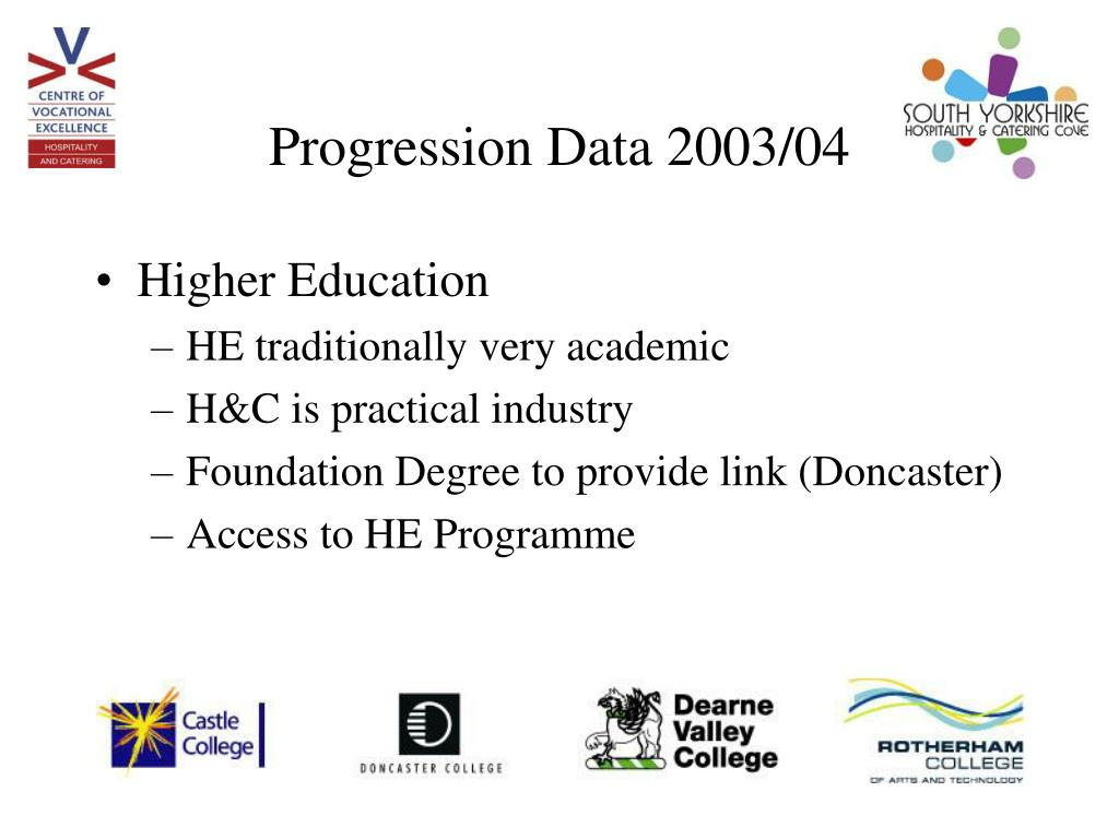 Progression Data 2003/04