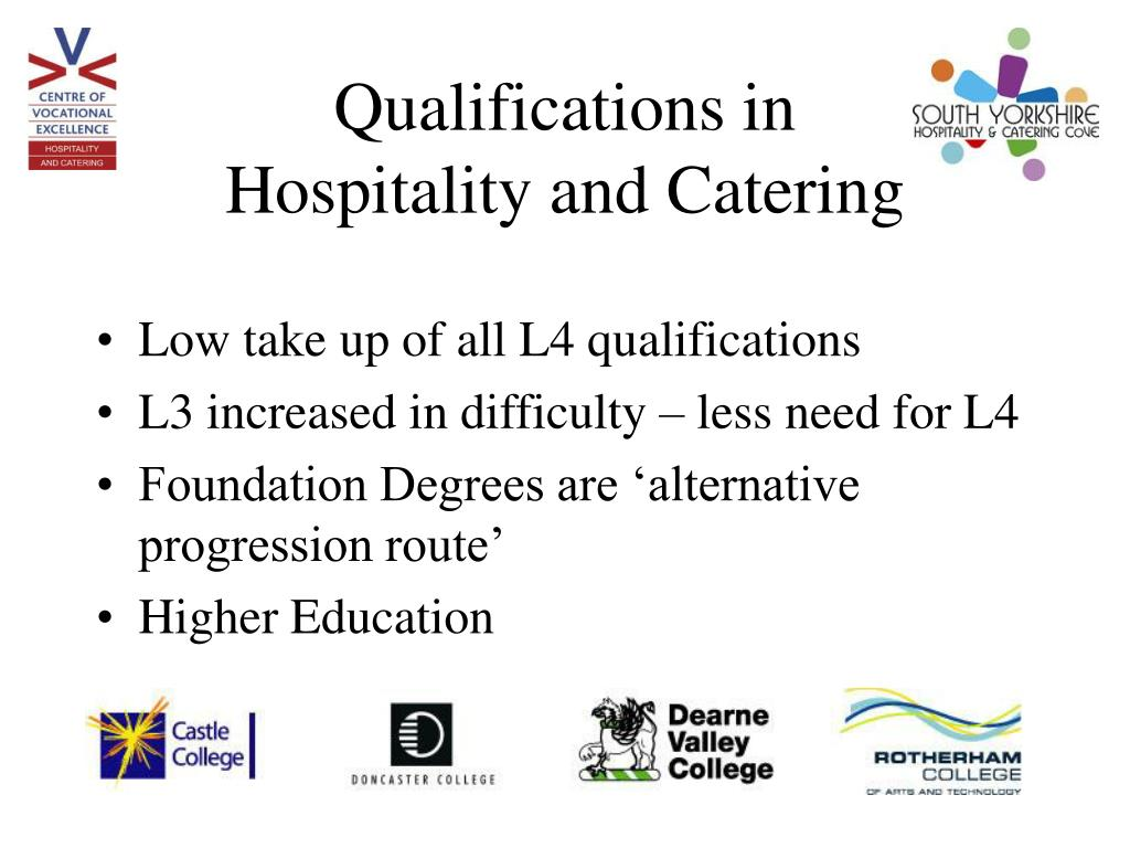 Qualifications in