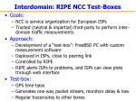 interdomain ripe ncc test boxes