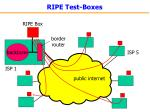 ripe test boxes
