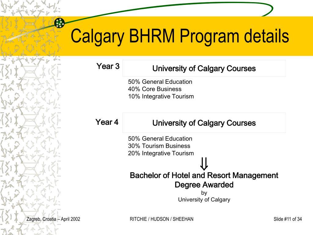 University of Calgary Courses