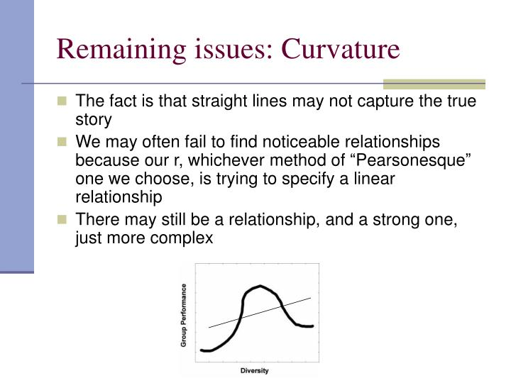 Remaining issues: Curvature