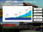 german renewable energy act impact