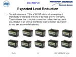 expected lead reduction