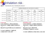inhalation risk