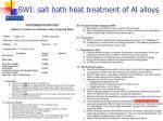 swi salt bath heat treatment of al alloys