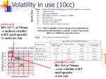 volatility in use 10cc