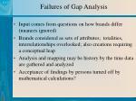 failures of gap analysis