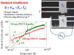 seebeck coefficient