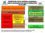 clasificaci n de las unidades econ micas bajo la perspectiva del marco institucional de los sna