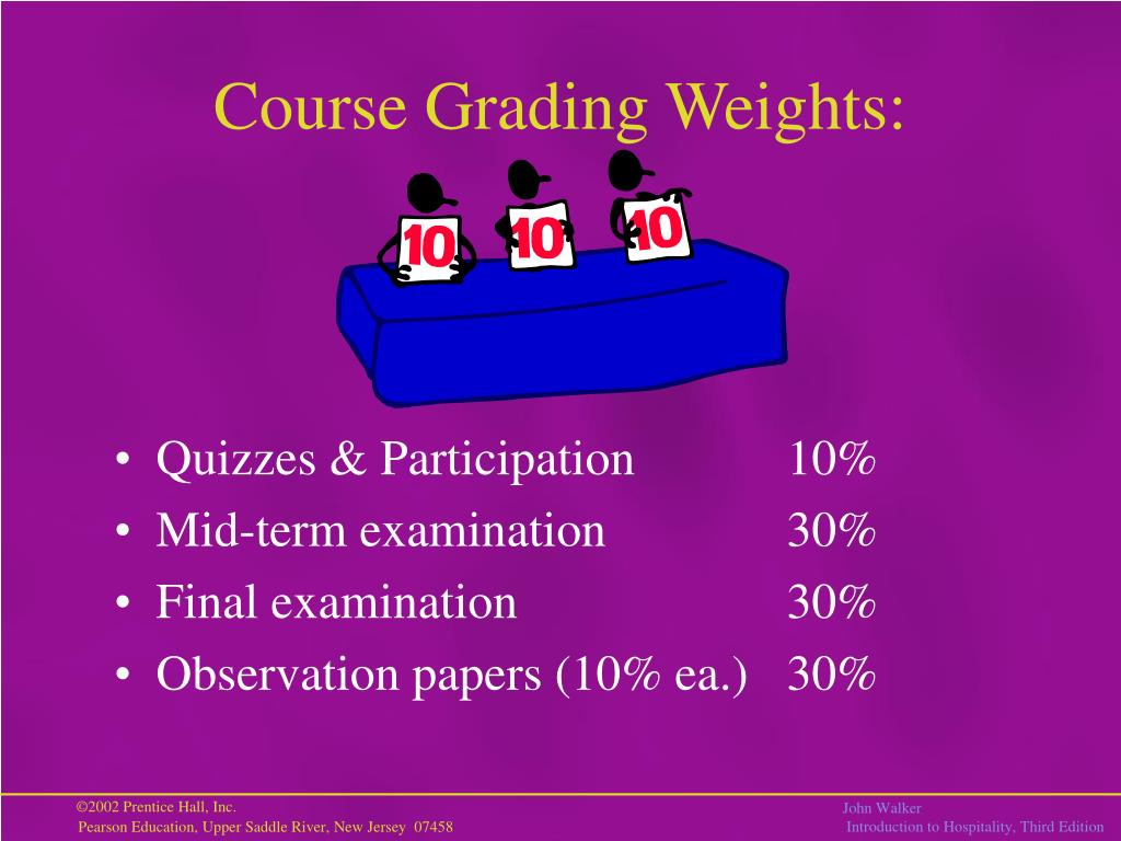 Course Grading Weights: