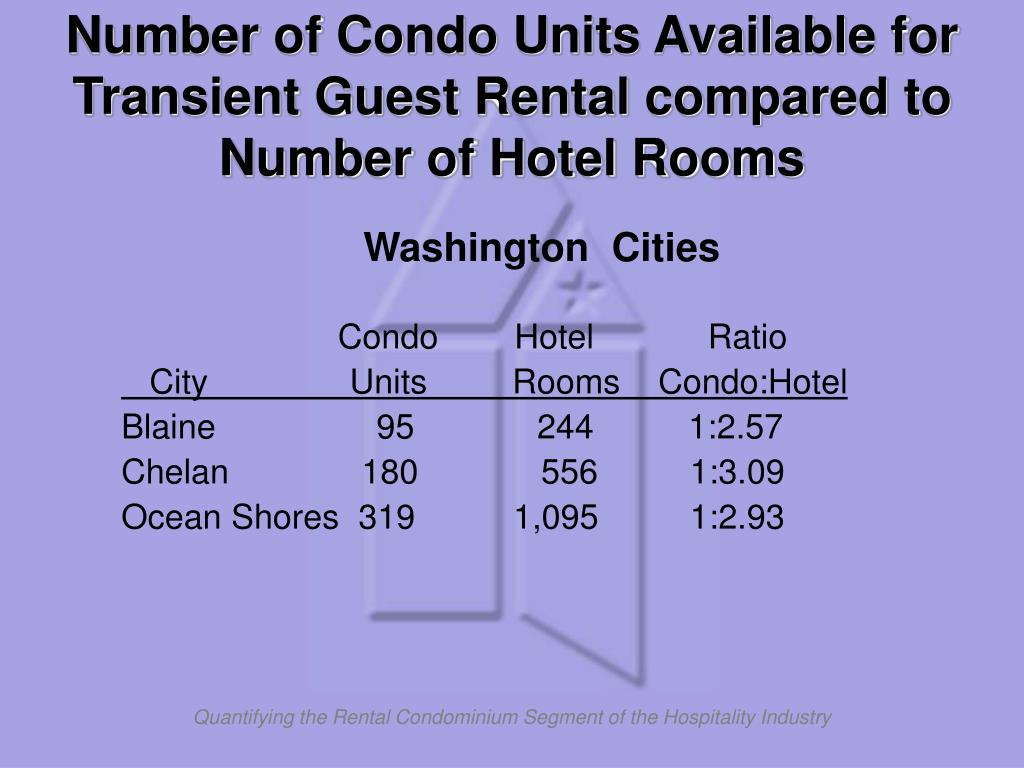 Number of Condo Units Available for Transient Guest Rental compared to Number of Hotel Rooms