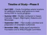 timeline of study phase ii
