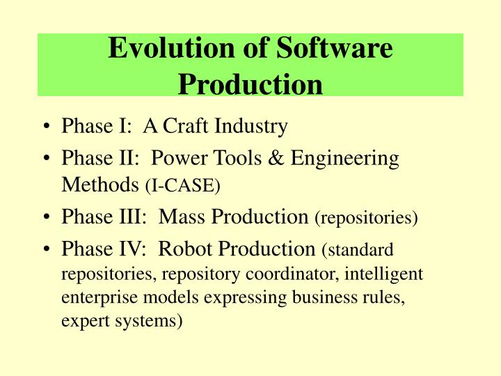 Evolution of software production