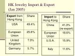 hk jewelry import export jan 2005