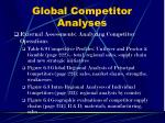 global competitor analyses18