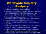 worldwide industry analysis6