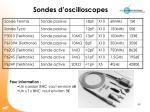 sondes d oscilloscopes