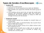 types de sondes d oscilloscopes60